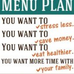 Menu-Planning, Part 1: Why Menu Plan, Anyway?